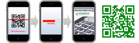 QR-smartphone-code